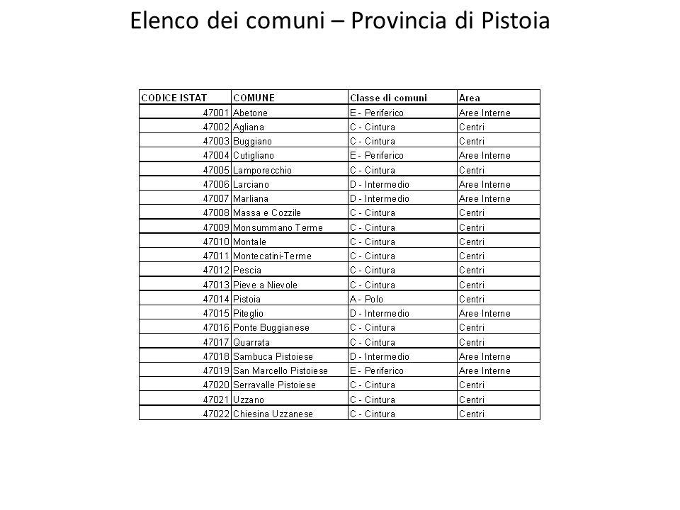 Elenco dei comuni – Provincia di Pistoia
