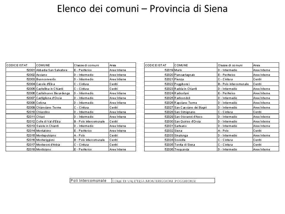 Elenco dei comuni – Provincia di Siena