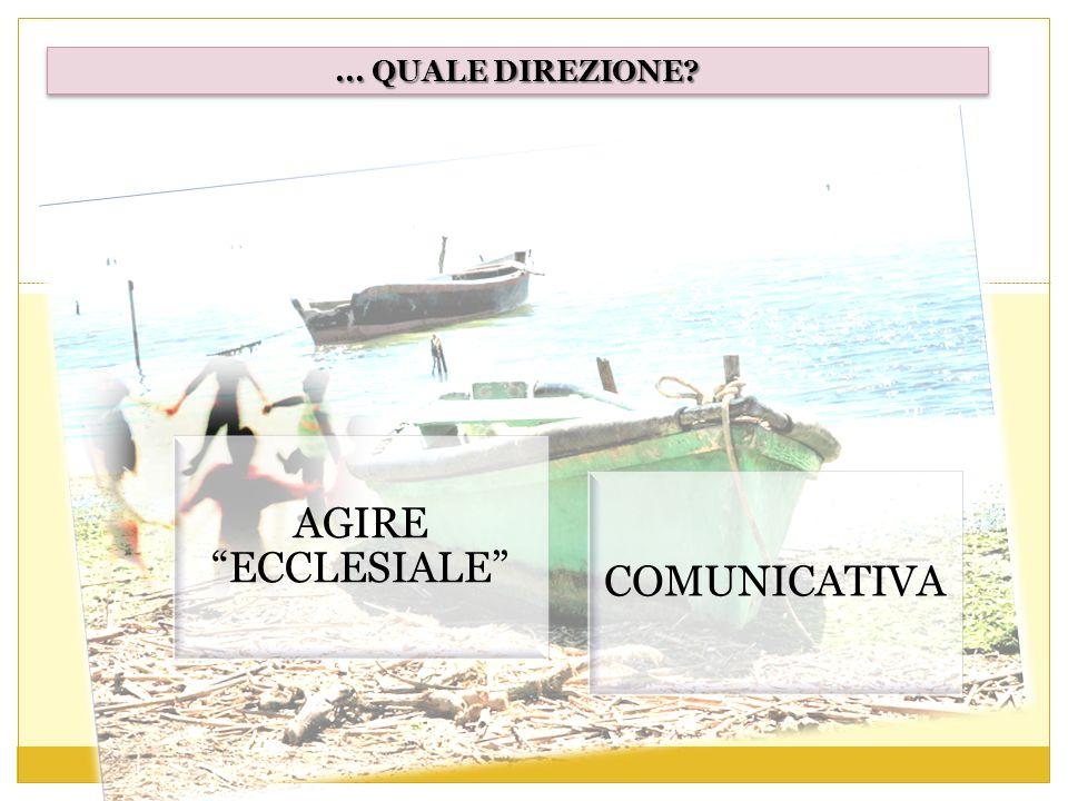 """... QUALE DIREZIONE? AGIRE """"ECCLESIALE"""" COMUNICATIVA"""