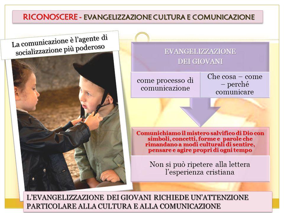 RICONOSCERE - EVANGELIZZAZIONE CULTURA E COMUNICAZIONE La comunicazione è l'agente di socializzazione più poderoso Comunichiamo il mistero salvifico d