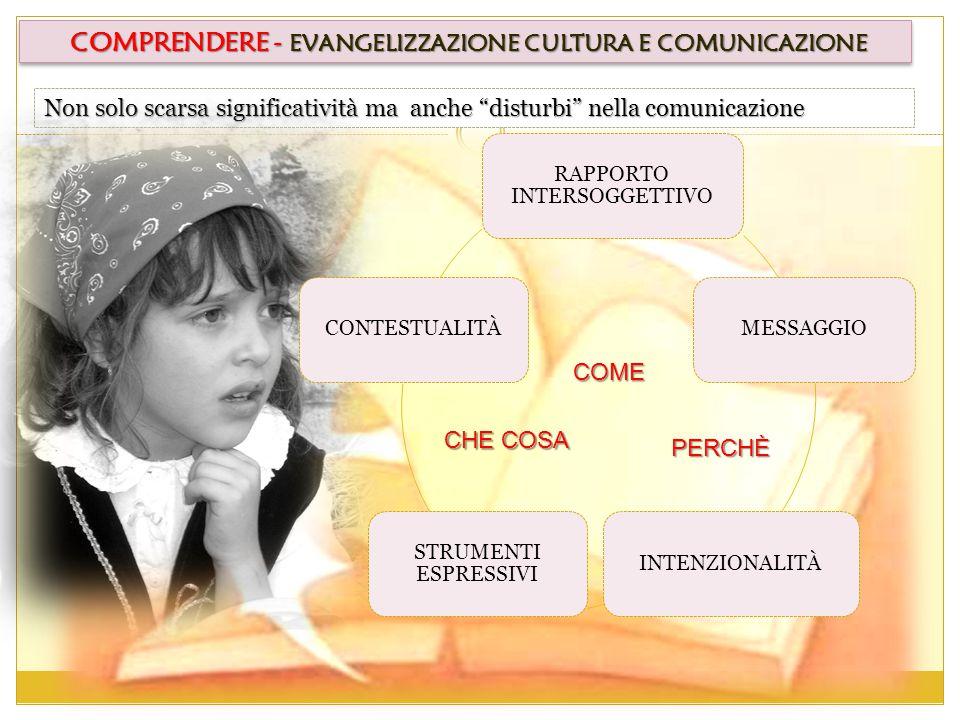 """COMPRENDERE - EVANGELIZZAZIONE CULTURA E COMUNICAZIONE Non solo scarsa significatività ma anche """"disturbi"""" nella comunicazione RAPPORTO INTERSOGGETTIV"""