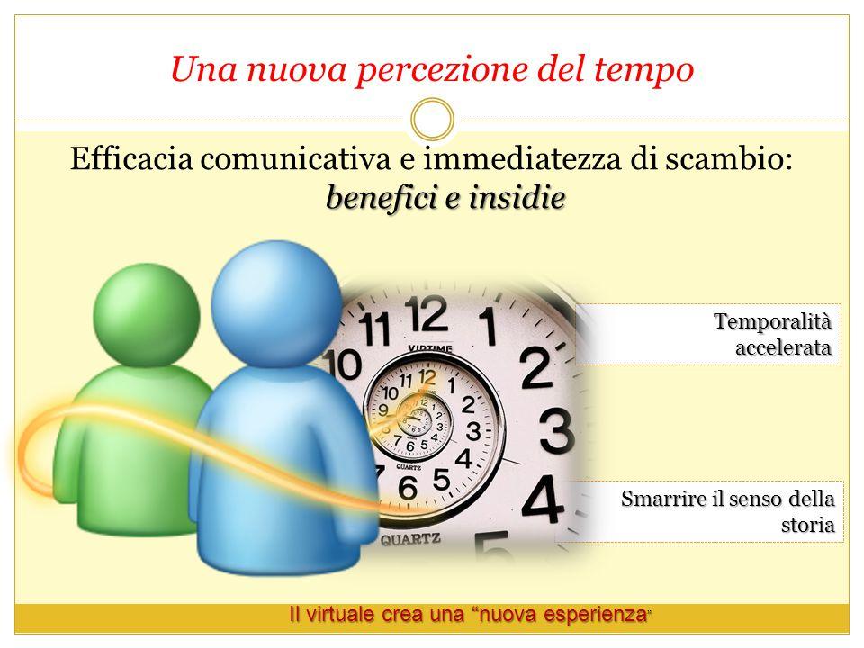 """Una nuova percezione del tempo benefici e insidie Efficacia comunicativa e immediatezza di scambio: benefici e insidie Il virtuale crea una """"nuova esp"""