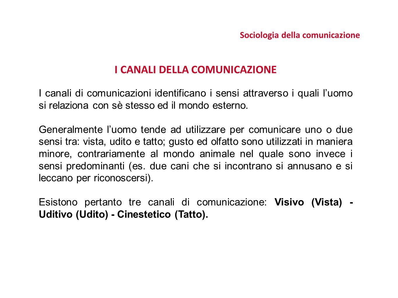I CANALI DELLA COMUNICAZIONE I canali di comunicazioni identificano i sensi attraverso i quali l'uomo si relaziona con sè stesso ed il mondo esterno.