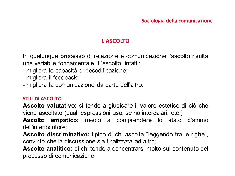 L ASCOLTO In qualunque processo di relazione e comunicazione l ascolto risulta una variabile fondamentale.