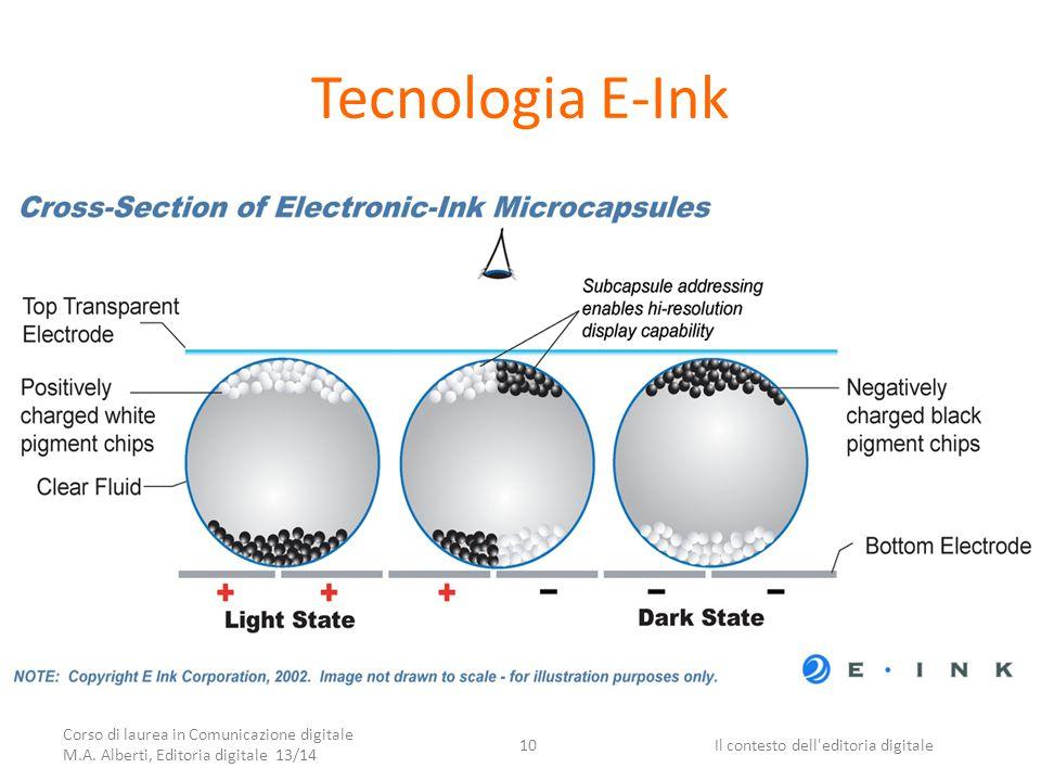 Tecnologia E-Ink Corso di laurea in Comunicazione digitale M.A.