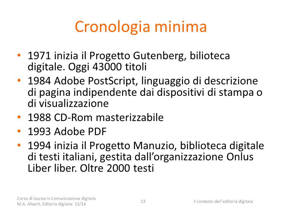 Cronologia minima 1971 inizia il Progetto Gutenberg, bilioteca digitale.