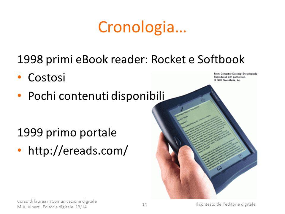 Cronologia… 1998 primi eBook reader: Rocket e Softbook Costosi Pochi contenuti disponibili 1999 primo portale http://ereads.com/ Corso di laurea in Comunicazione digitale M.A.