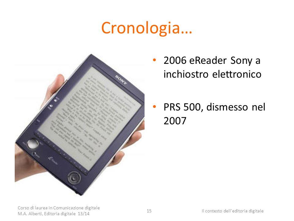 Cronologia… 2006 eReader Sony a inchiostro elettronico PRS 500, dismesso nel 2007 Corso di laurea in Comunicazione digitale M.A.