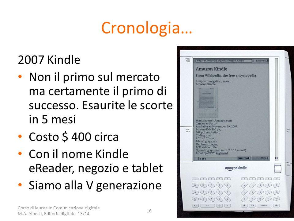 Cronologia… 2007 Kindle Non il primo sul mercato ma certamente il primo di successo.