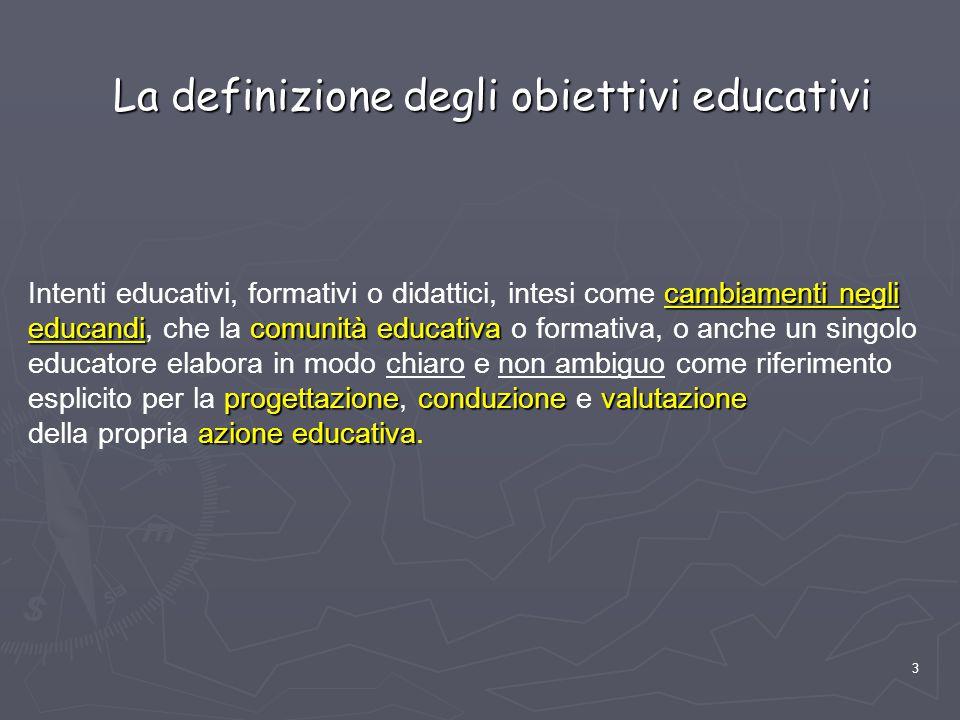 3 La definizione degli obiettivi educativi cambiamenti negli educandicomunità educativa progettazioneconduzionevalutazione azione educativa Intenti ed