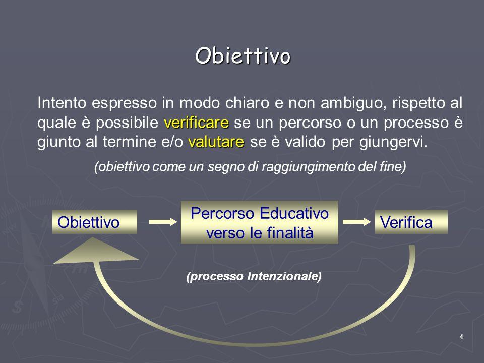 4 verificare valutare Intento espresso in modo chiaro e non ambiguo, rispetto al quale è possibile verificare se un percorso o un processo è giunto al