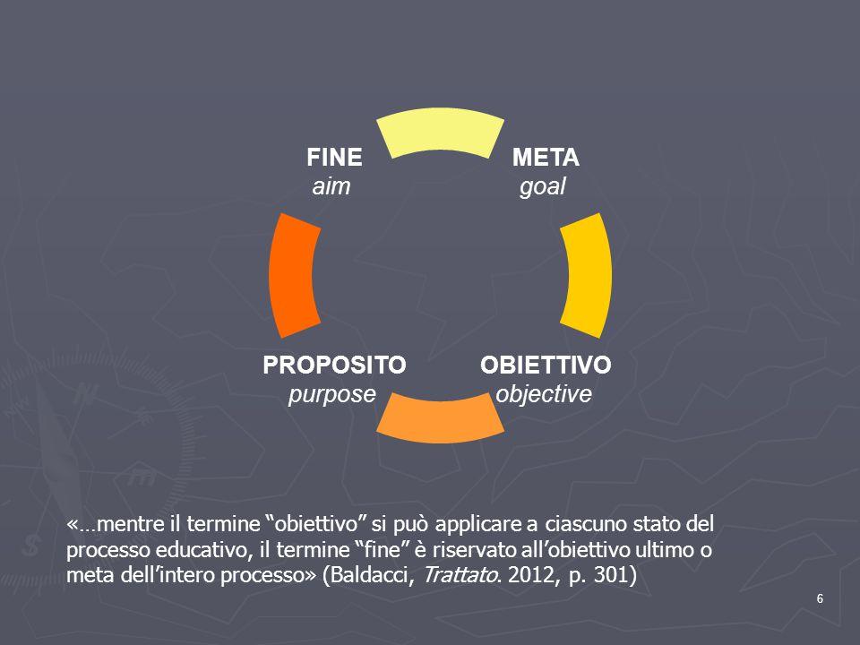"""6 META goal OBIETTIVO objective PROPOSITO purpose FINE aim «…mentre il termine """"obiettivo"""" si può applicare a ciascuno stato del processo educativo, i"""