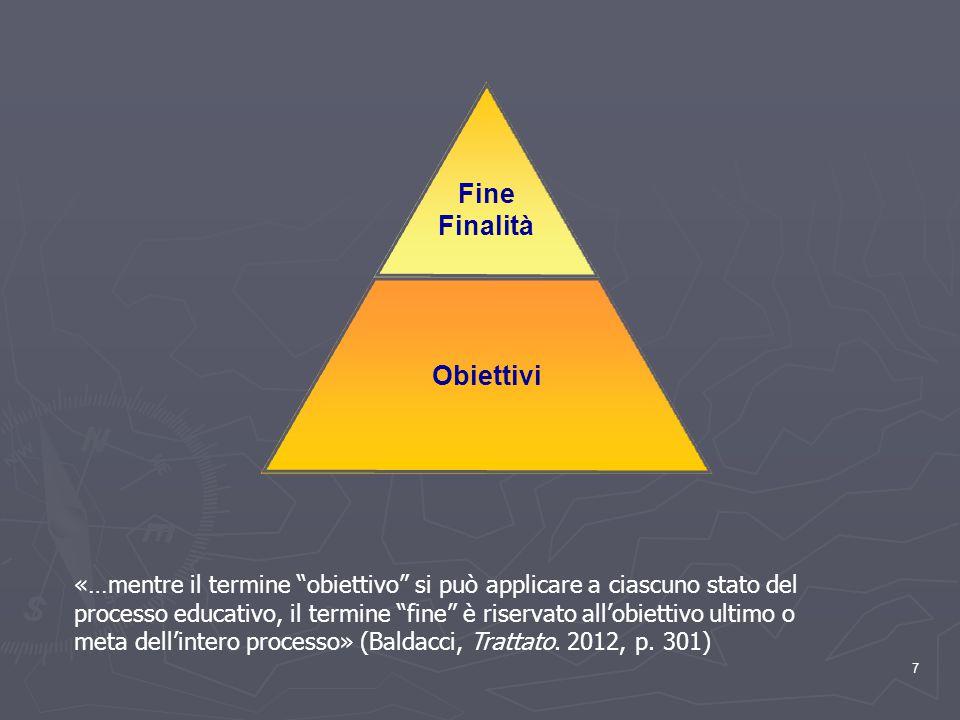 """7 Fine Finalità Obiettivi «…mentre il termine """"obiettivo"""" si può applicare a ciascuno stato del processo educativo, il termine """"fine"""" è riservato all'"""