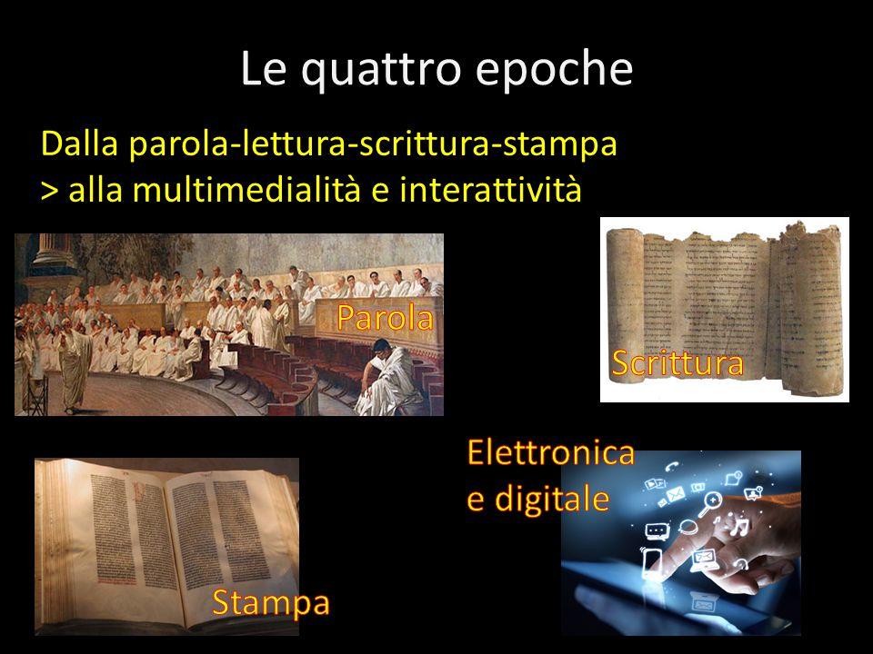 Le quattro epoche Dalla parola-lettura-scrittura-stampa > alla multimedialità e interattività