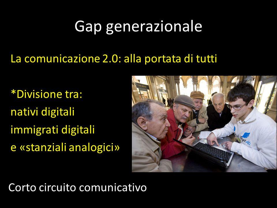 Gap generazionale La comunicazione 2.0: alla portata di tutti *Divisione tra: nativi digitali immigrati digitali e «stanziali analogici» Corto circuito comunicativo