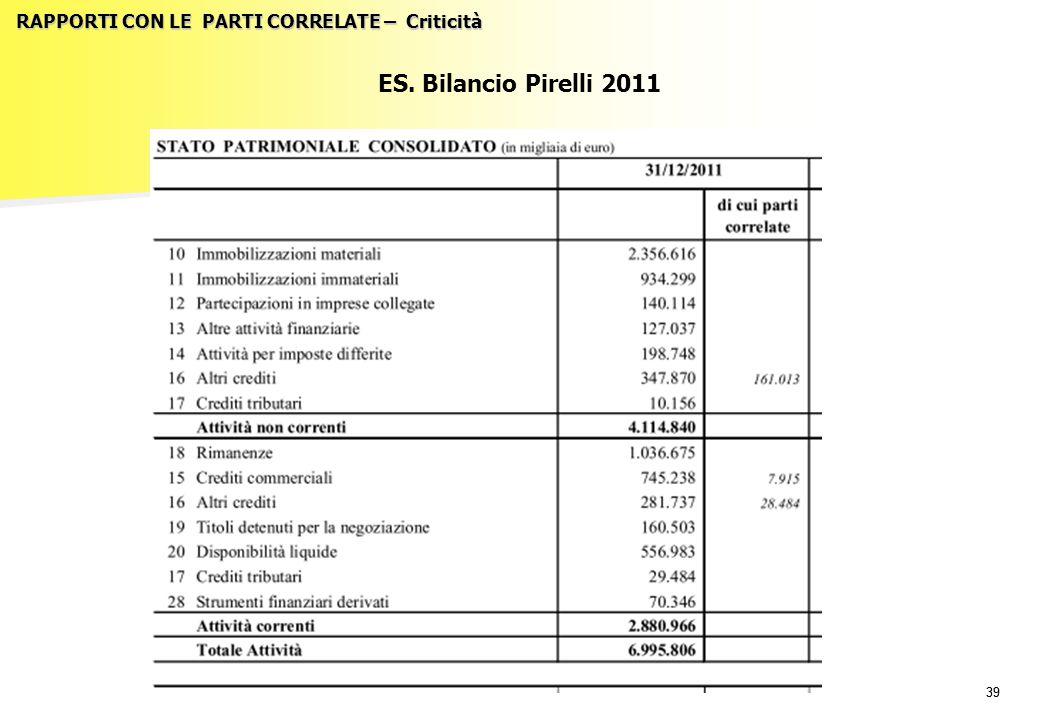 39 RAPPORTI CON LE PARTI CORRELATE – Criticità ES. Bilancio Pirelli 2011