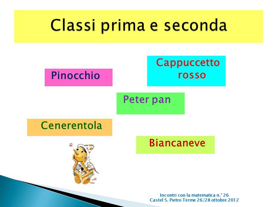Pinocchio Incontri con la matematica n.° 26 Castel S. Pietro Terme 26/28 ottobre 2012 Peter pan Cenerentola Cappuccetto rosso Biancaneve