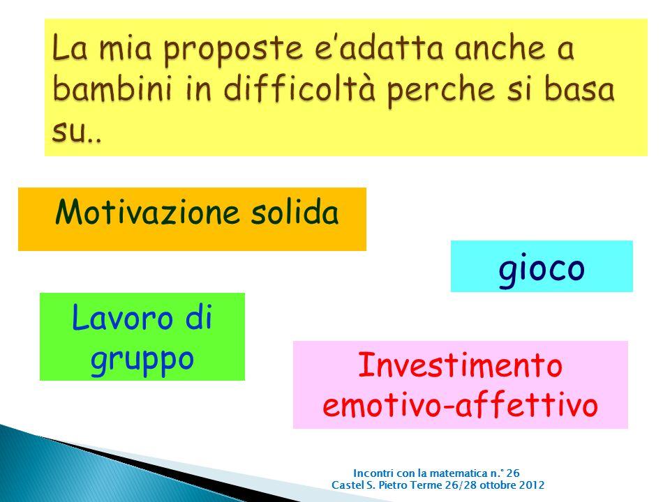 Motivazione solida Incontri con la matematica n.° 26 Castel S. Pietro Terme 26/28 ottobre 2012 Investimento emotivo-affettivo gioco Lavoro di gruppo