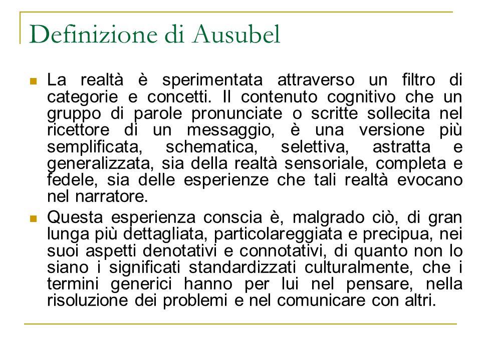 Definizione di Ausubel La realtà è sperimentata attraverso un filtro di categorie e concetti.