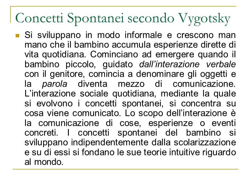 Concetti Spontanei secondo Vygotsky Si sviluppano in modo informale e crescono man mano che il bambino accumula esperienze dirette di vita quotidiana.