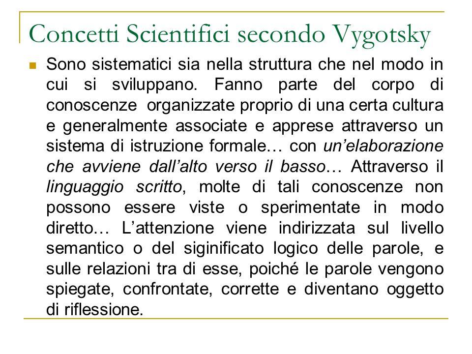 Concetti Scientifici secondo Vygotsky Sono sistematici sia nella struttura che nel modo in cui si sviluppano.