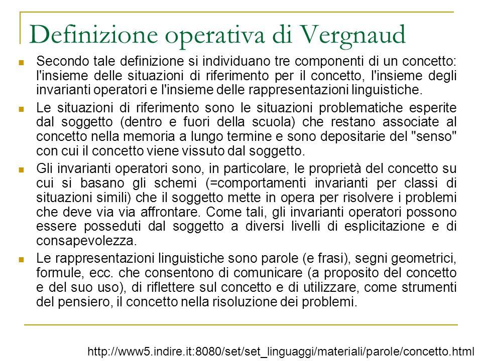 Definizione operativa di Vergnaud Secondo tale definizione si individuano tre componenti di un concetto: l insieme delle situazioni di riferimento per il concetto, l insieme degli invarianti operatori e l insieme delle rappresentazioni linguistiche.