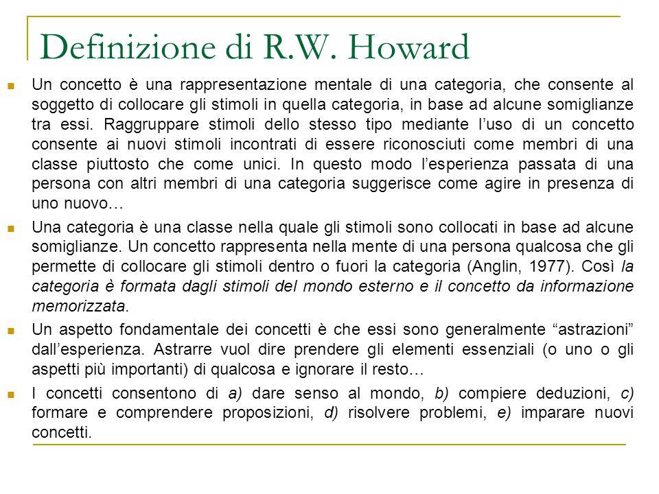 Definizione di R.W.