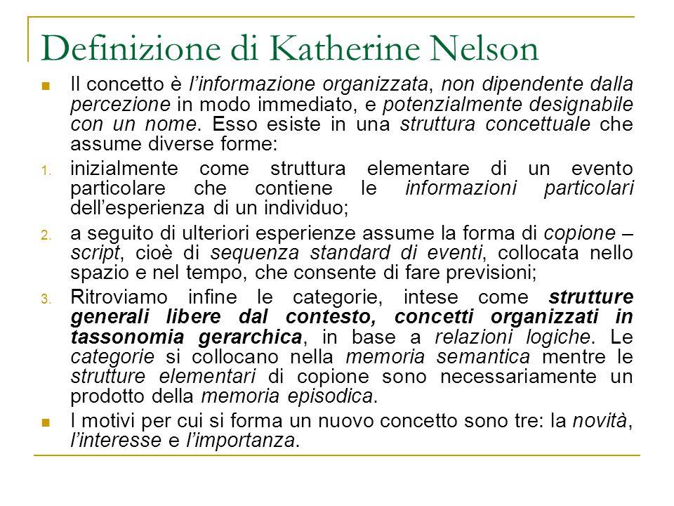 Definizione di Katherine Nelson Il concetto è l'informazione organizzata, non dipendente dalla percezione in modo immediato, e potenzialmente designabile con un nome.