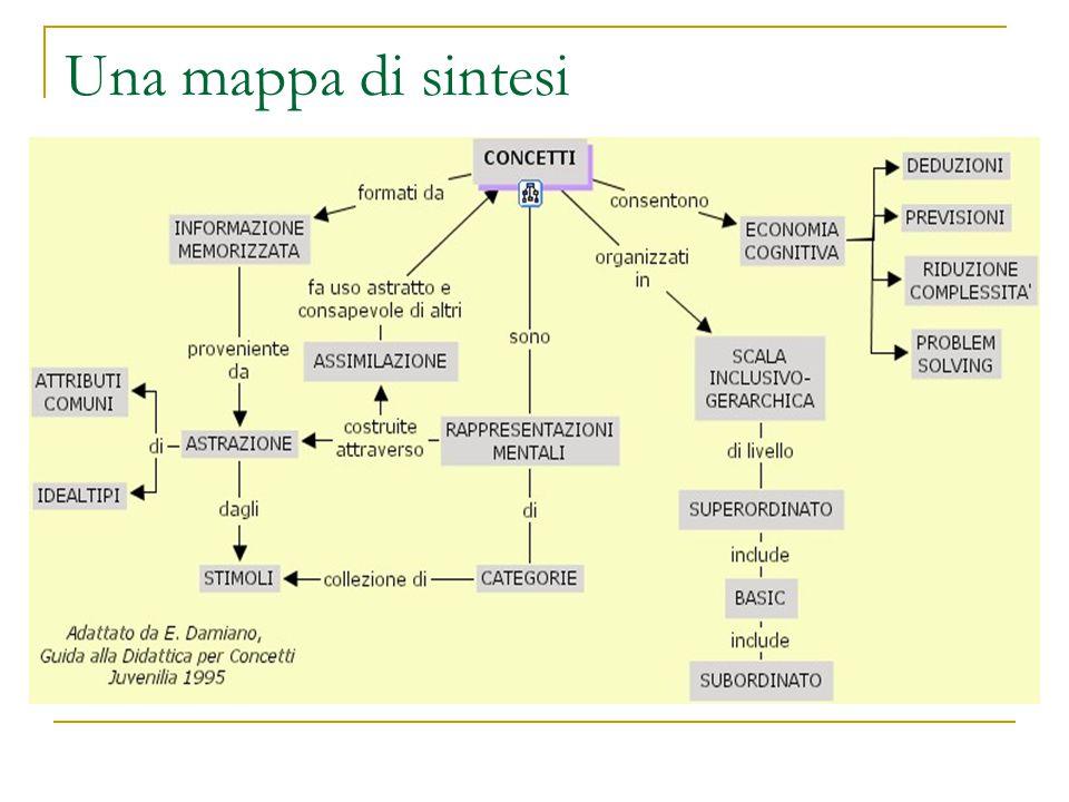 Una mappa di sintesi