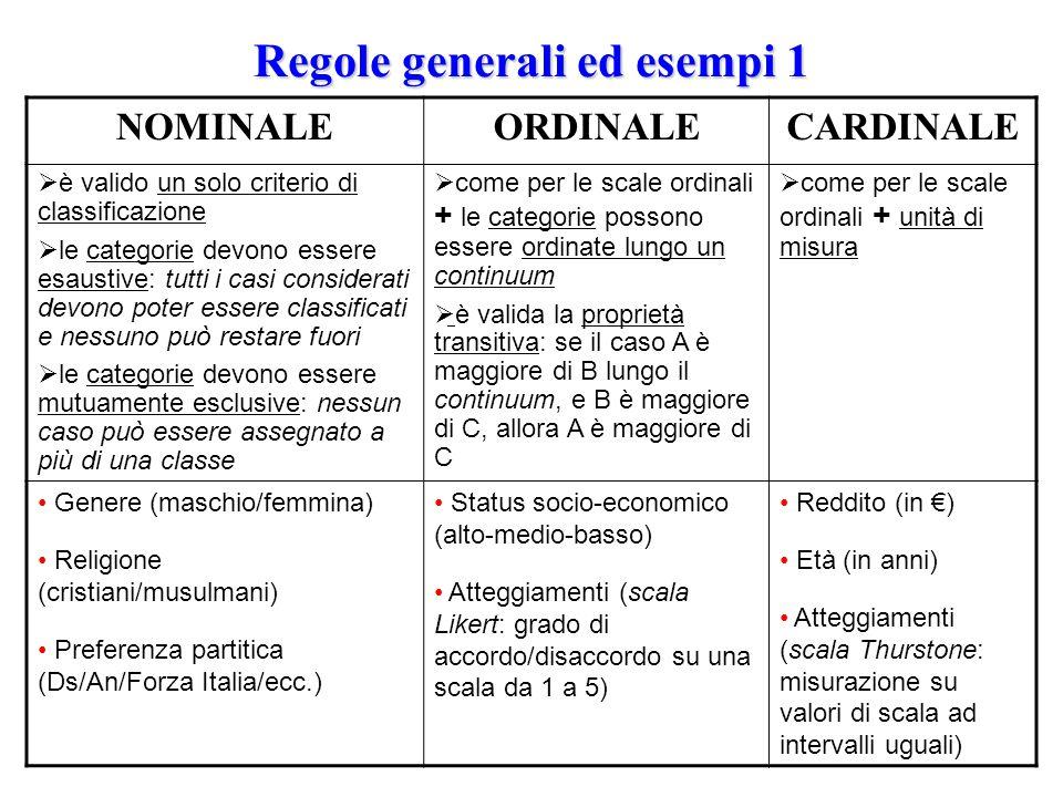 Regole generali ed esempi 1 NOMINALEORDINALECARDINALE  è valido un solo criterio di classificazione  le categorie devono essere esaustive: tutti i c