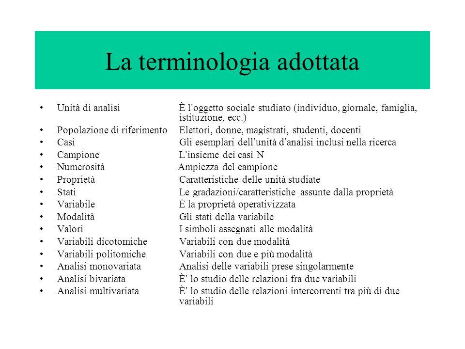 La terminologia adottata Unità di analisiÈ l ' oggetto sociale studiato (individuo, giornale, famiglia, istituzione, ecc.) Popolazione di riferimentoE