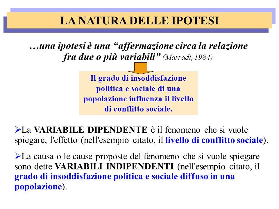 """LA NATURA DELLE IPOTESI …una ipotesi è una """"affermazione circa la relazione fra due o più variabili"""" (Marradi, 1984) Il grado di insoddisfazione polit"""
