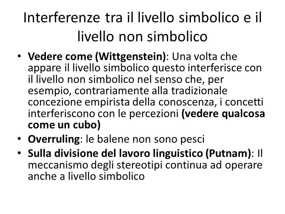 Interferenze tra il livello simbolico e il livello non simbolico Vedere come (Wittgenstein): Una volta che appare il livello simbolico questo interfer