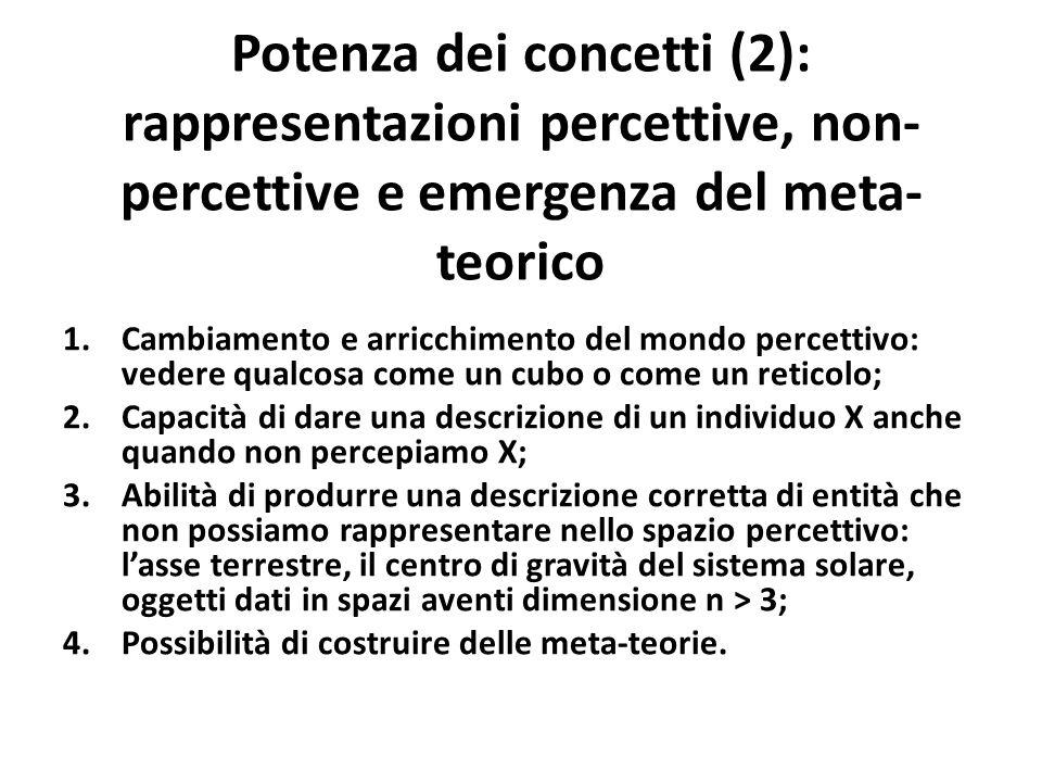 Potenza dei concetti (2): rappresentazioni percettive, non- percettive e emergenza del meta- teorico 1.Cambiamento e arricchimento del mondo percettiv
