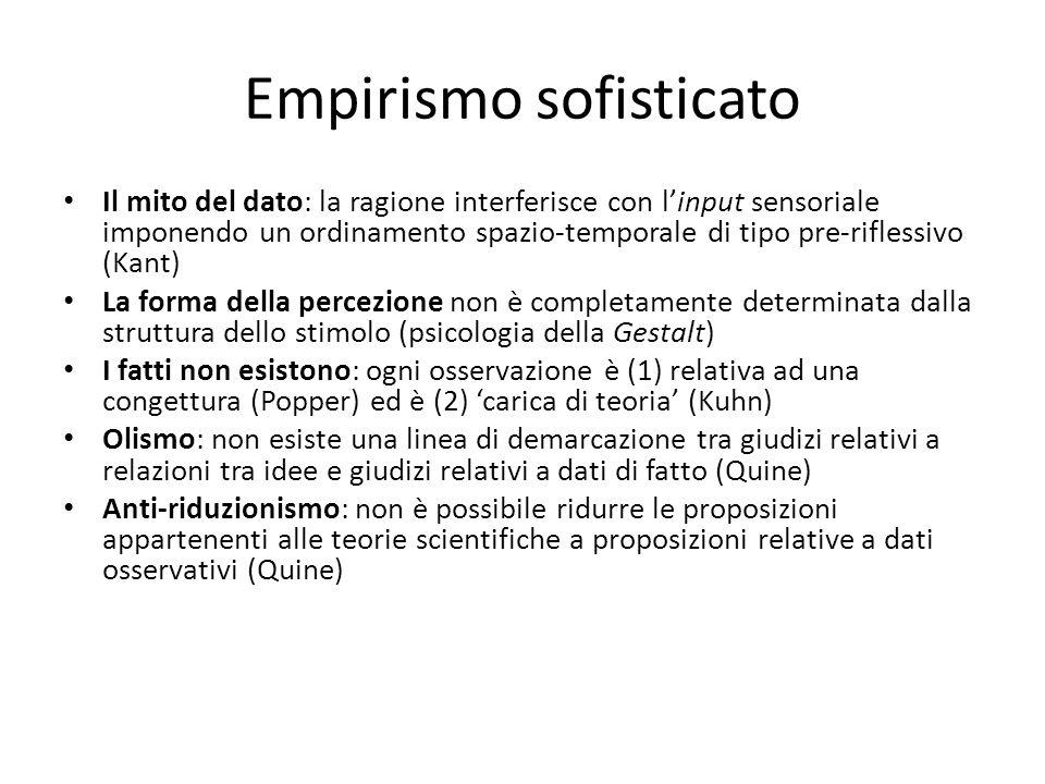 Empirismo sofisticato Il mito del dato: la ragione interferisce con l'input sensoriale imponendo un ordinamento spazio-temporale di tipo pre-riflessiv