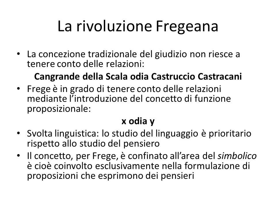 La rivoluzione Fregeana La concezione tradizionale del giudizio non riesce a tenere conto delle relazioni: Cangrande della Scala odia Castruccio Castr