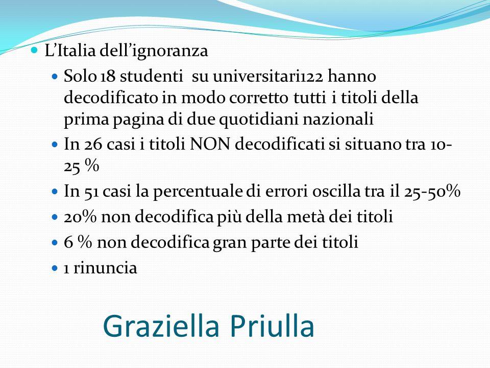 Graziella Priulla L'Italia dell'ignoranza Solo 18 studenti su universitari122 hanno decodificato in modo corretto tutti i titoli della prima pagina di due quotidiani nazionali In 26 casi i titoli NON decodificati si situano tra 10- 25 % In 51 casi la percentuale di errori oscilla tra il 25-50% 20% non decodifica più della metà dei titoli 6 % non decodifica gran parte dei titoli 1 rinuncia
