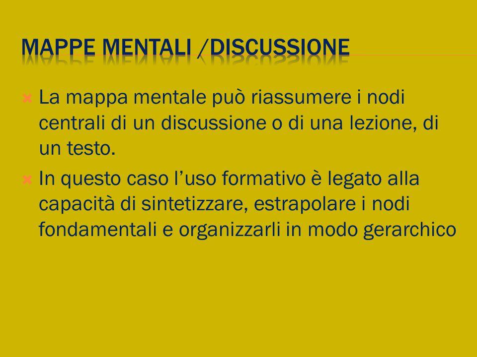  La mappa mentale può riassumere i nodi centrali di un discussione o di una lezione, di un testo.