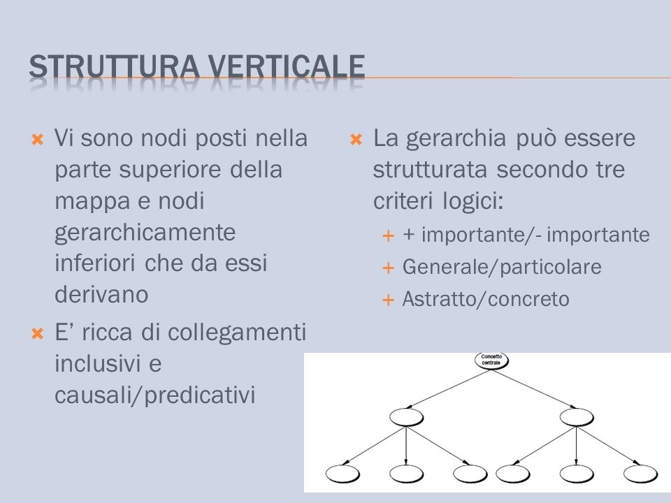  Vi sono nodi posti nella parte superiore della mappa e nodi gerarchicamente inferiori che da essi derivano  E' ricca di collegamenti inclusivi e ca