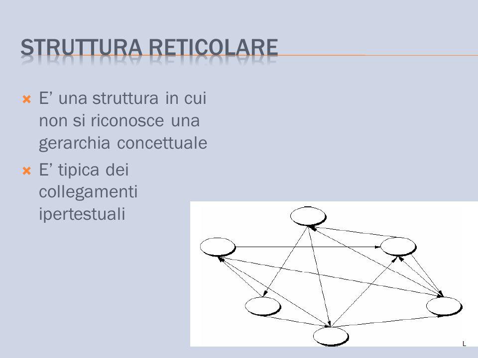  E' una struttura in cui non si riconosce una gerarchia concettuale  E' tipica dei collegamenti ipertestuali
