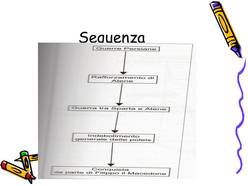 Sequenza