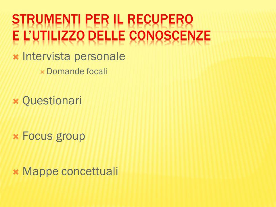  Intervista personale  Domande focali  Questionari  Focus group  Mappe concettuali