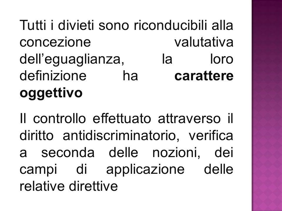 Tutti i divieti sono riconducibili alla concezione valutativa dell'eguaglianza, la loro definizione ha carattere oggettivo Il controllo effettuato attraverso il diritto antidiscriminatorio, verifica a seconda delle nozioni, dei campi di applicazione delle relative direttive