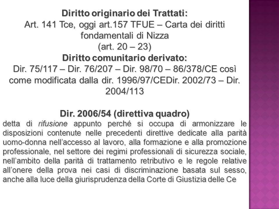Diritto originario dei Trattati: Art. 141 Tce, oggi art.157 TFUE – Carta dei diritti fondamentali di Nizza (art. 20 – 23) Diritto comunitario derivato