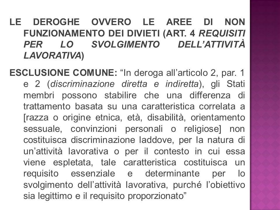 """LE DEROGHE OVVERO LE AREE DI NON FUNZIONAMENTO DEI DIVIETI (ART. 4 REQUISITI PER LO SVOLGIMENTO DELL'ATTIVITÀ LAVORATIVA) ESCLUSIONE COMUNE: """"In derog"""