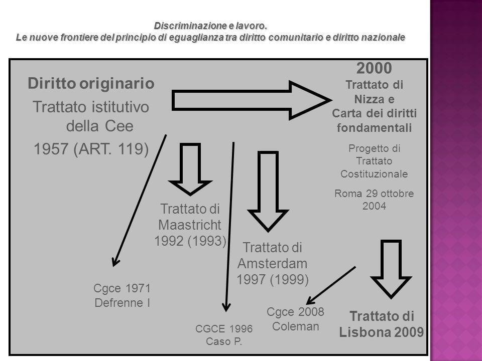 Discriminazione e lavoro. Le nuove frontiere del principio di eguaglianza tra diritto comunitario e diritto nazionale Trattato di Lisbona 2009 Trattat