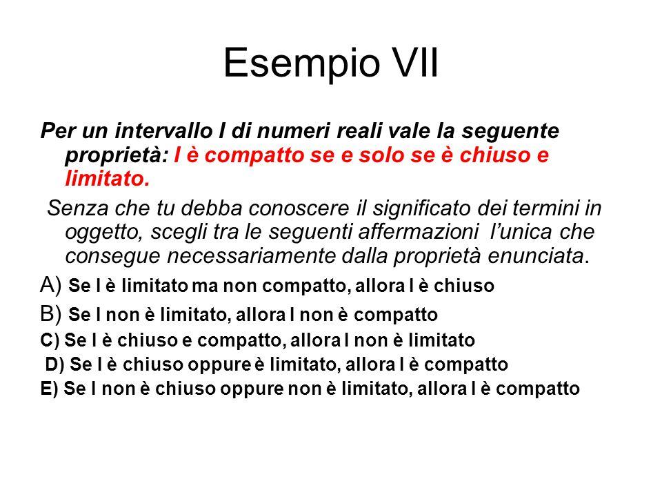 Esempio VII Per un intervallo I di numeri reali vale la seguente proprietà: I è compatto se e solo se è chiuso e limitato. Senza che tu debba conoscer