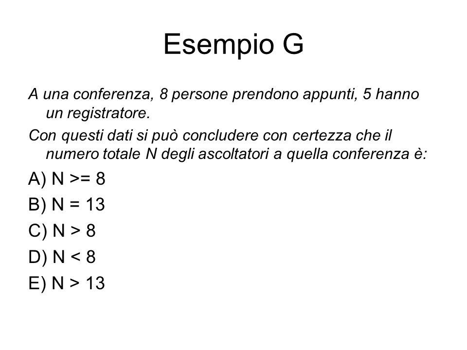 Esempio G A una conferenza, 8 persone prendono appunti, 5 hanno un registratore. Con questi dati si può concludere con certezza che il numero totale N