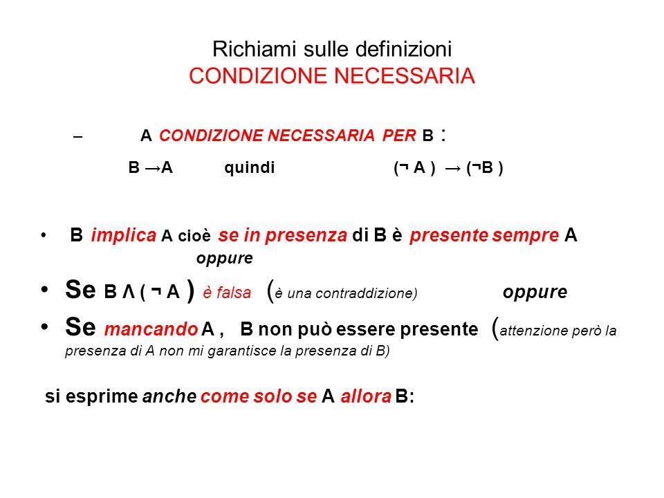 Richiami sulle definizioni CONDIZIONE NECESSARIA – A CONDIZIONE NECESSARIA PER B : B →A quindi (¬ A ) → (¬B ) B implica A cioè se in presenza di B è presente sempre A oppure Se B Λ ( ¬ A ) è falsa ( è una contraddizione) oppure Se mancando A, B non può essere presente ( attenzione però la presenza di A non mi garantisce la presenza di B) si esprime anche come solo se A allora B: