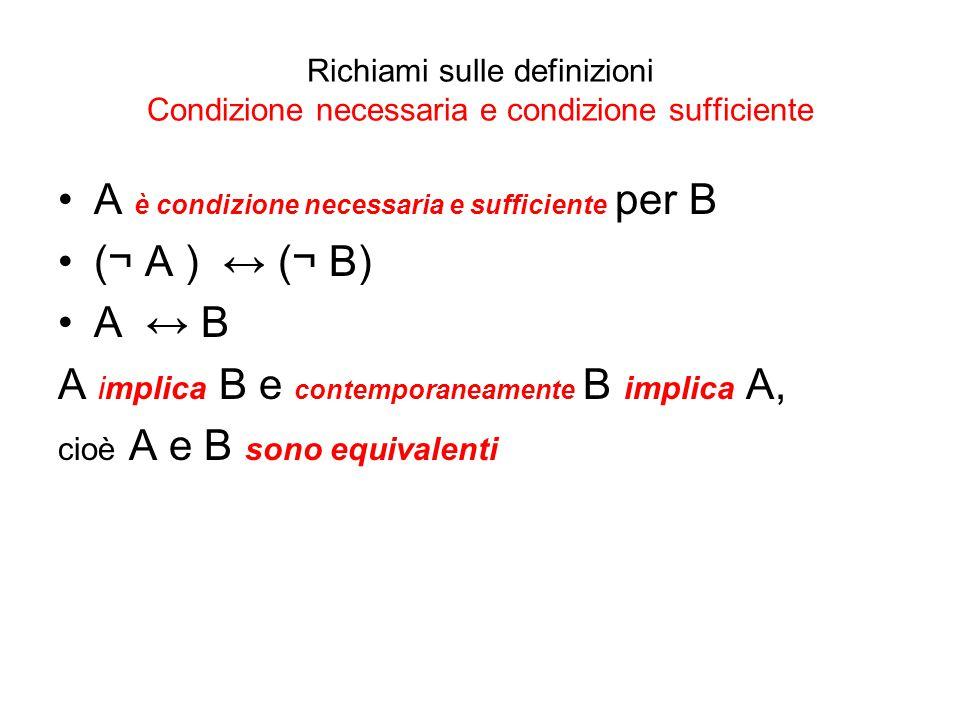 Richiami sulle definizioni Condizione necessaria e condizione sufficiente A è condizione necessaria e sufficiente per B (¬ A ) ↔ (¬ B) A ↔ B A implica